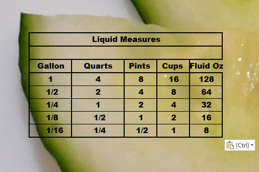Liquid Measurements