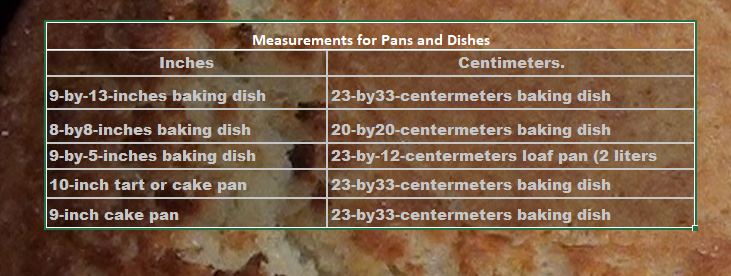 pots and pans measurements